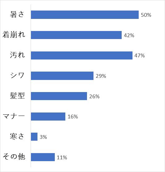 和の生活アンケートVOL.19 『花saku』2019.10月号「きもので出かける場所」について